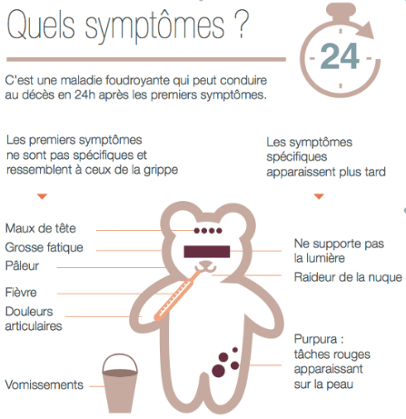 symptomes meningite nourrisson